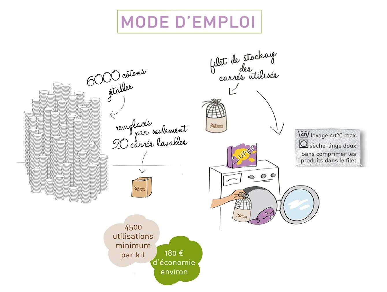 kit-coton-lavable-mode-d-emploi