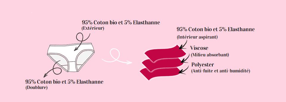 composition-culotte-dans-ma-culotte