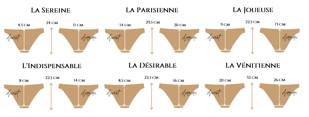 comparatif-zone-absorption-culottes-petites-culottees