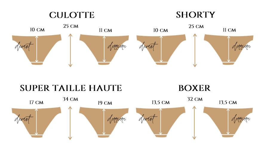 comparatif-zone-absorption-culottes-moodz